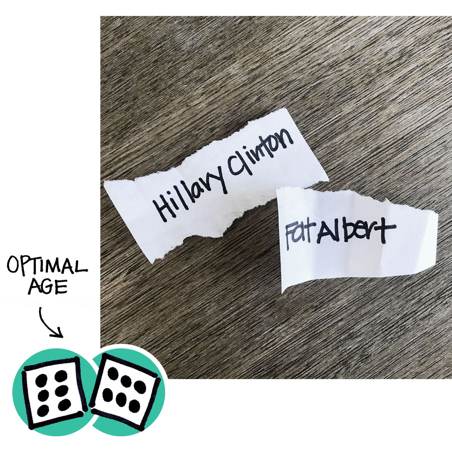 Scraps of paper that say Hillary Clinton and Fat Albert.